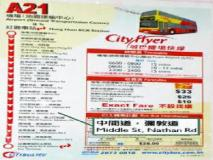 Hotel Skylark: nearby transport