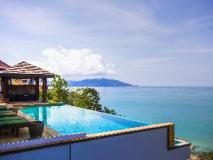 swimming pool | Thailand Hotel Discounts